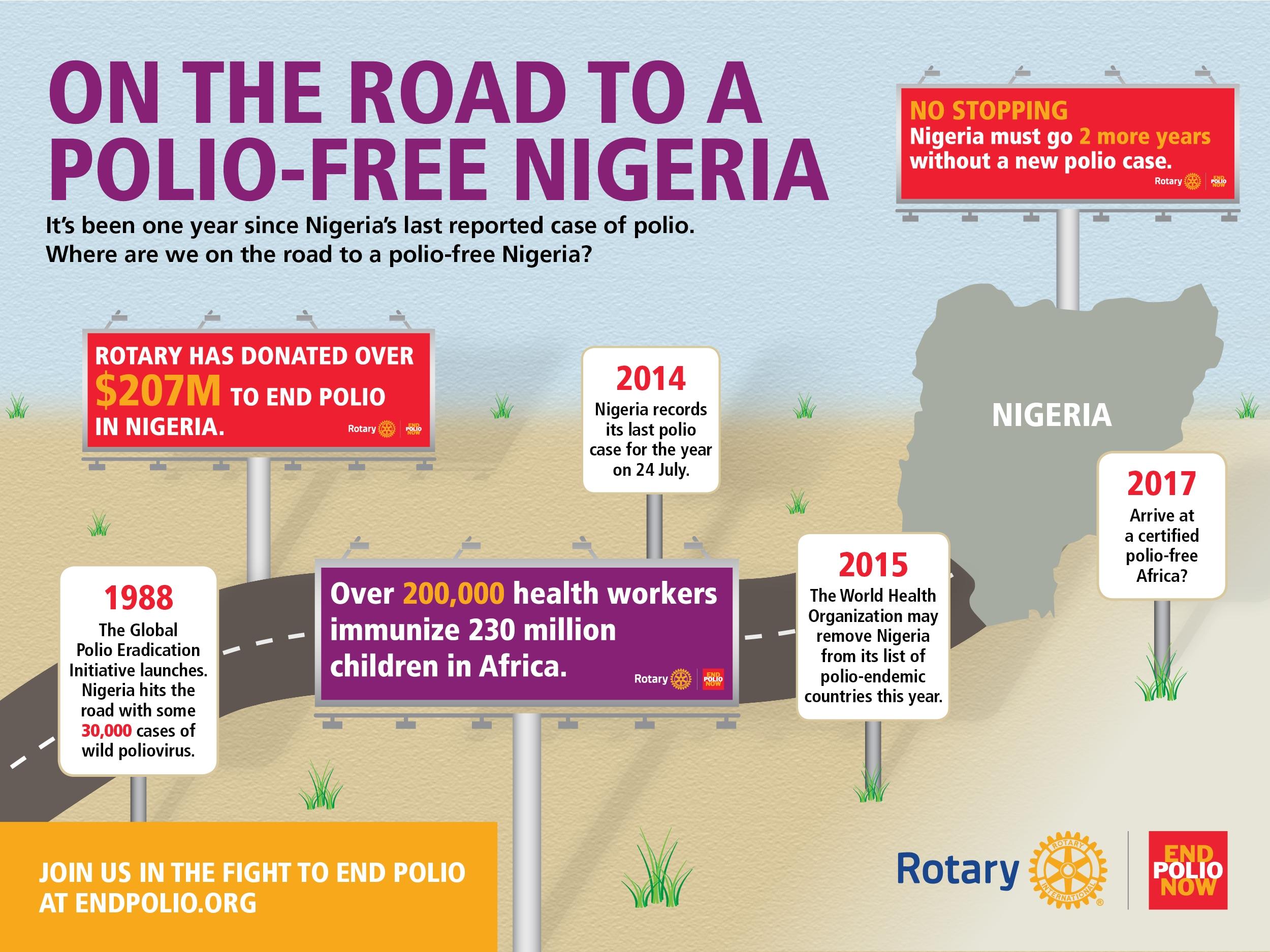24.7_Nigeria milestone infographic